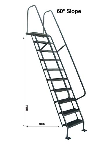 Stromberg All-Welded Access Stairways with Grip Strut