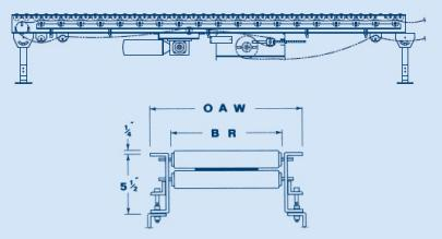 Roll-A-Way Belt Driven Live Roller Conveyors