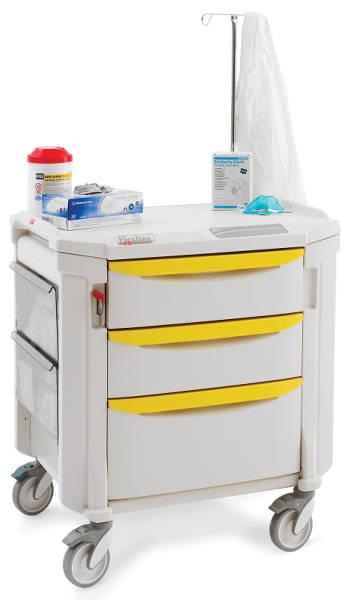 Metro Flexline Lab Cart - LAR Procedure