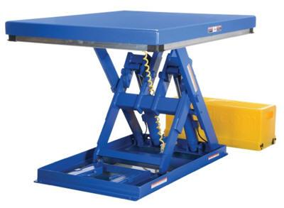 Vestil Low Profile Electric Hydraulic Scissor Lift Table