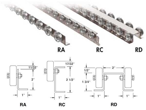 Roach Rail Wheel Conveyors
