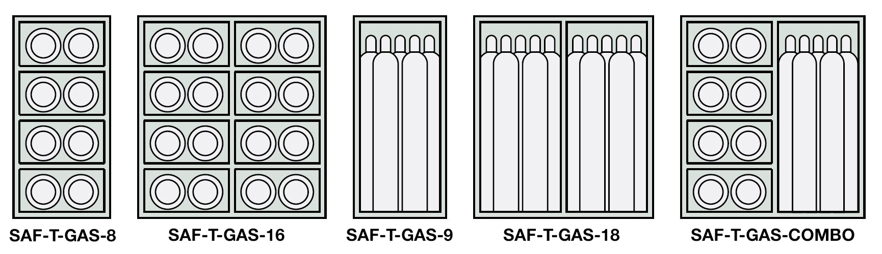 Saf-T-Gas Gas Cylinder Cabinets Illinois Engineered