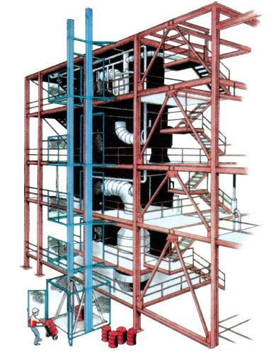 Stainless Steel Lifts PFlow