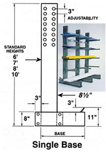 Jarke Steeltree Series 08 Medium-Heavy Duty Cantilever Racks