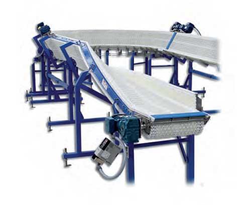 Twist Conveyor