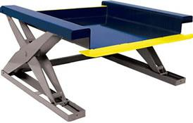 Southworth ZLS Floor Height Lift Table